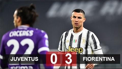 Tin nóng bóng đá sáng 23/12: Juventus thua sốc Fiorentina